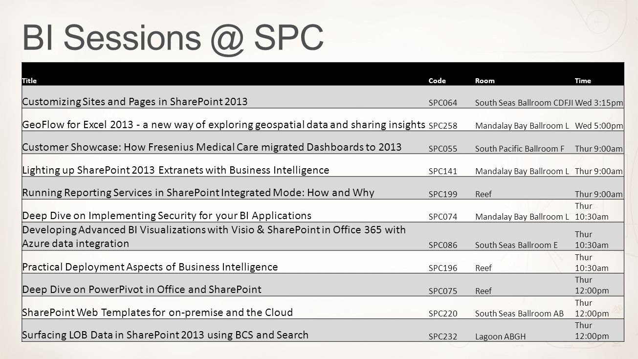 TitleCodeRoomTime Customizing Sites and Pages in SharePoint 2013 SPC064South Seas Ballroom CDFJIWed 3:15pm GeoFlow for Excel 2013 - a new way of exploring geospatial data and sharing insights SPC258Mandalay Bay Ballroom LWed 5:00pm Customer Showcase: How Fresenius Medical Care migrated Dashboards to 2013 SPC055South Pacific Ballroom FThur 9:00am Lighting up SharePoint 2013 Extranets with Business Intelligence SPC141Mandalay Bay Ballroom LThur 9:00am Running Reporting Services in SharePoint Integrated Mode: How and Why SPC199ReefThur 9:00am Deep Dive on Implementing Security for your BI Applications SPC074Mandalay Bay Ballroom L Thur 10:30am Developing Advanced BI Visualizations with Visio & SharePoint in Office 365 with Azure data integration SPC086South Seas Ballroom E Thur 10:30am Practical Deployment Aspects of Business Intelligence SPC196Reef Thur 10:30am Deep Dive on PowerPivot in Office and SharePoint SPC075Reef Thur 12:00pm SharePoint Web Templates for on-premise and the Cloud SPC220South Seas Ballroom AB Thur 12:00pm Surfacing LOB Data in SharePoint 2013 using BCS and Search SPC232Lagoon ABGH Thur 12:00pm