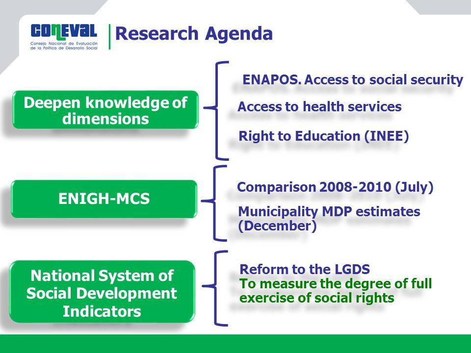 Research Agenda ENAPOS.