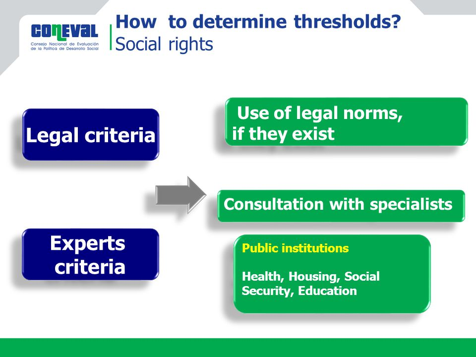 Legal criteria Experts criteria Experts criteria How to determine thresholds.