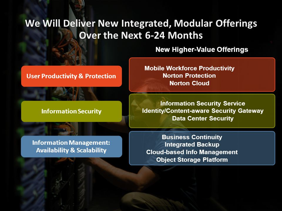4 We Will Deliver New Integrated, Modular Offerings Over the Next 6-24 Months User Productivity & Protection Information Security Information Management: Availability & Scalability Mobile Workforce Productivity Norton Protection Norton Cloud Information Security Service Identity/Content-aware Security Gateway Data Center Security Business Continuity Integrated Backup Cloud-based Info Management Object Storage Platform New Higher-Value Offerings