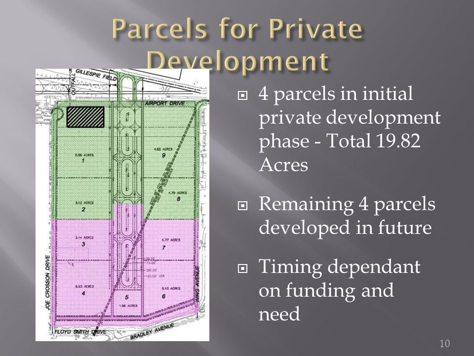  4 parcels in initial private development phase - Total 19.82 Acres  Remaining 4 parcels developed in future  Timing dependant on funding and need 10