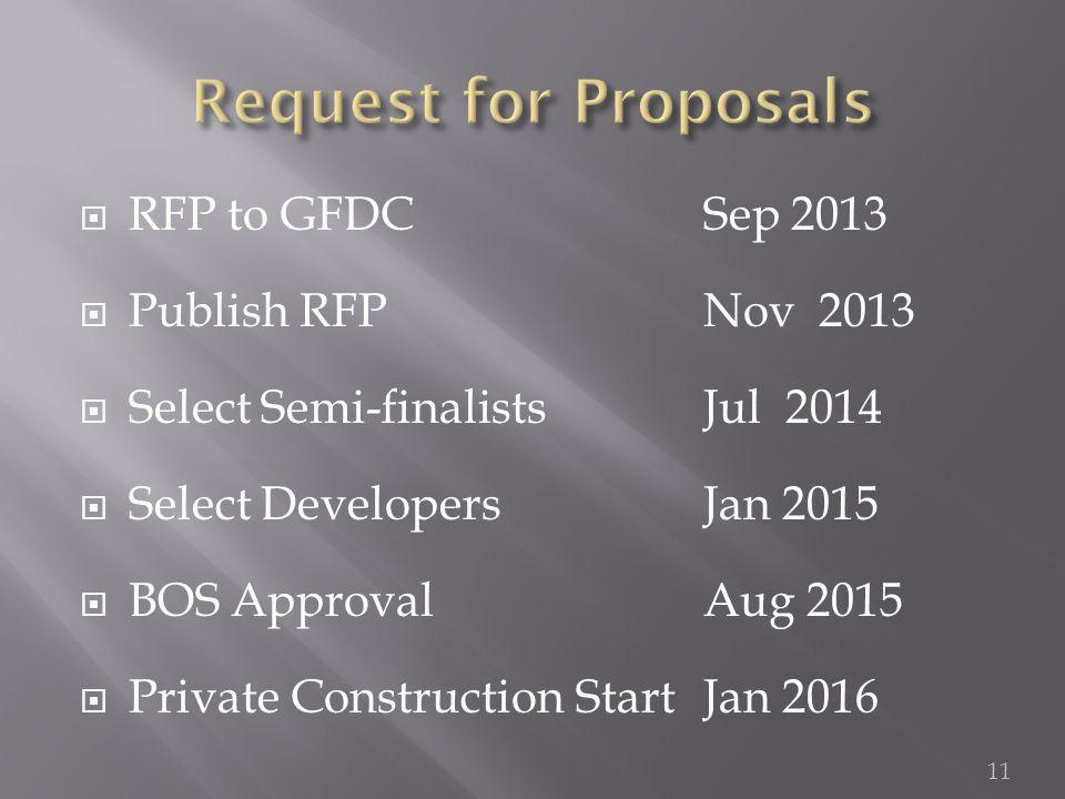  RFP to GFDCSep 2013  Publish RFPNov 2013  Select Semi-finalists Jul 2014  Select DevelopersJan 2015  BOS ApprovalAug 2015  Private Construction Start Jan 2016 11
