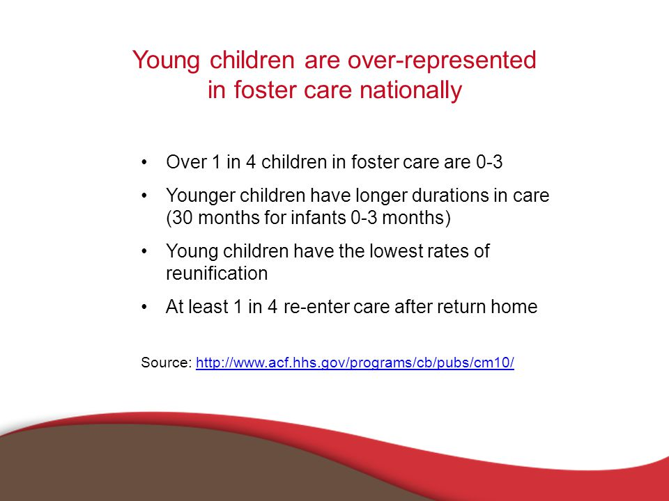 Young children are over-represented in foster care nationally Over 1 in 4 children in foster care are 0-3 Younger children have longer durations in care (30 months for infants 0-3 months) Young children have the lowest rates of reunification At least 1 in 4 re-enter care after return home Source: http://www.acf.hhs.gov/programs/cb/pubs/cm10/http://www.acf.hhs.gov/programs/cb/pubs/cm10/