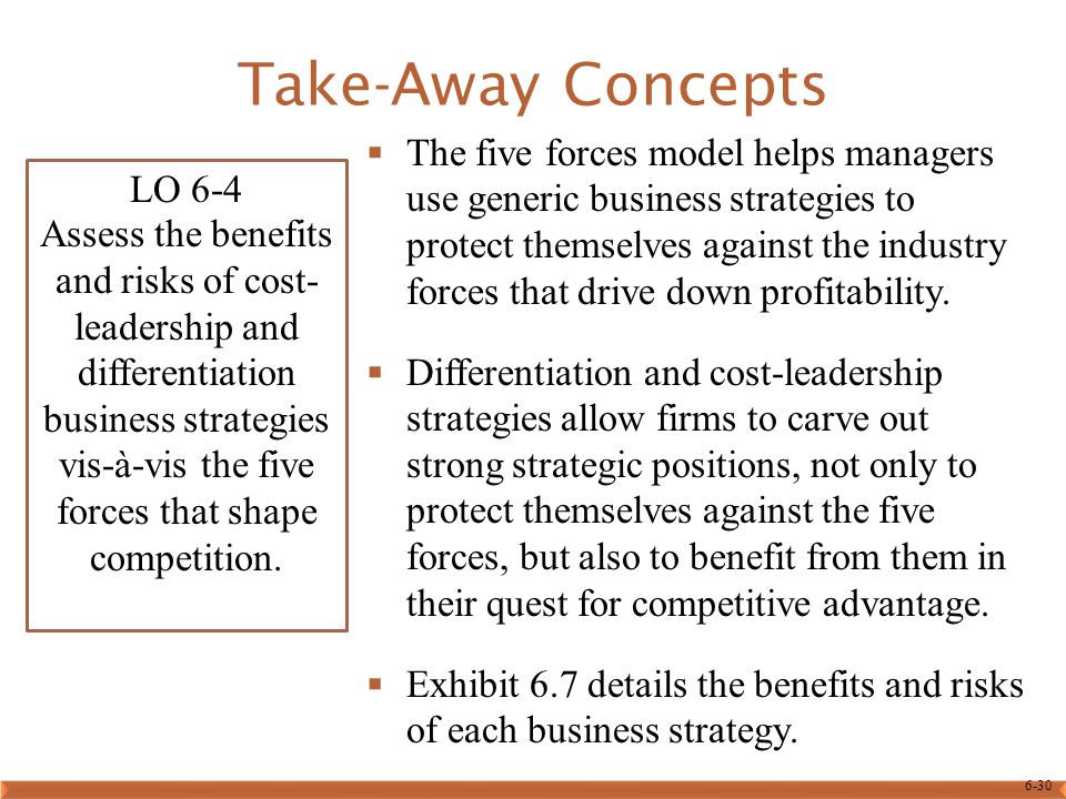 6-30 Take-Away Concepts  The five forces model helps managers use generic business strategies to protect themselves against the industry forces that drive down profitability.