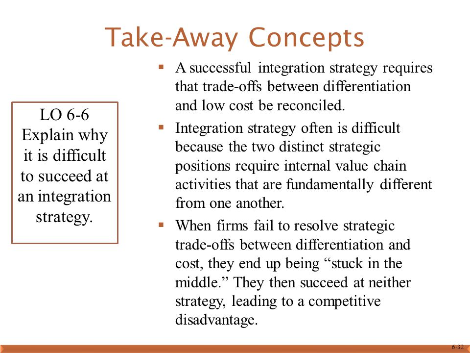 6-32 Take-Away Concepts LO 6-6 Explain why it is difficult to succeed at an integration strategy.