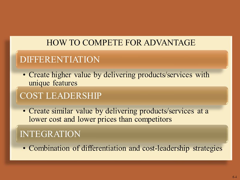 6-4 HOW TO COMPETE FOR ADVANTAGE HOW TO COMPETE FOR ADVANTAGE