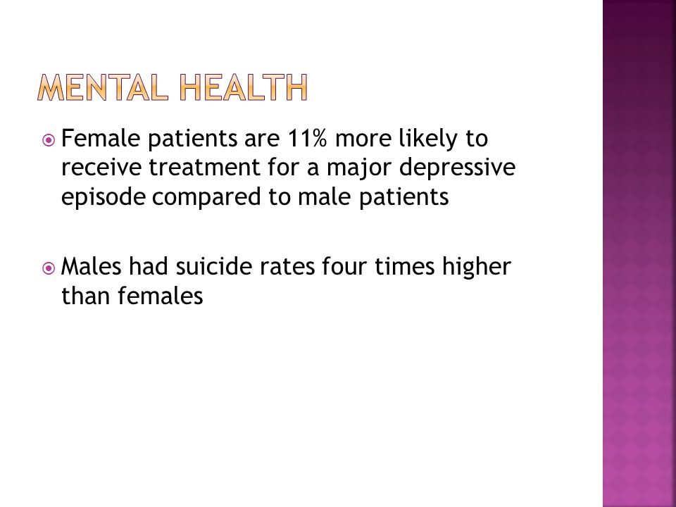  Female patients are 11% more likely to receive treatment for a major depressive episode compared to male patients  Males had suicide rates four times higher than females