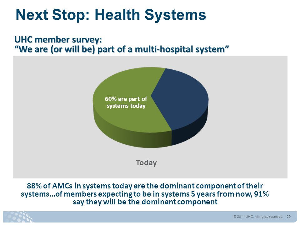 Next Stop: Health Systems UHC member survey: We are (or will be) part of a multi-hospital system 88% of AMCs in systems today are the dominant component of their systems…of members expecting to be in systems 5 years from now, 91% say they will be the dominant component 60% are part of systems today Today © 2011 UHC.