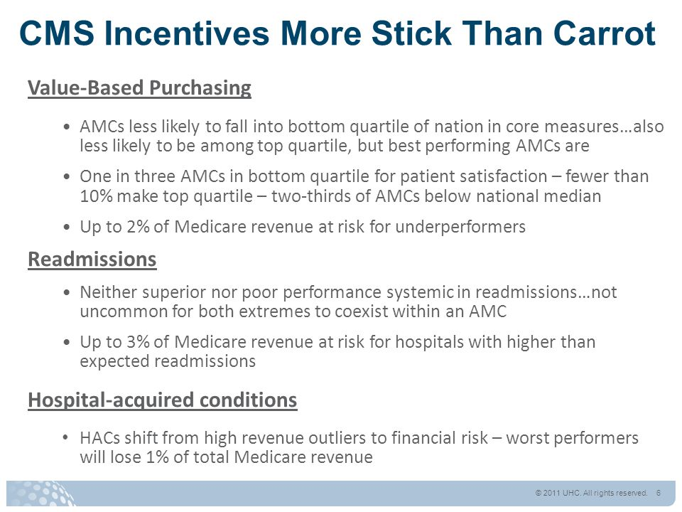 Value-Based Purchasing AMCs less likely to fall into bottom quartile of nation in core measures…also less likely to be among top quartile, but best performing AMCs are One in three AMCs in bottom quartile for patient satisfaction – fewer than 10% make top quartile – two-thirds of AMCs below national median Up to 2% of Medicare revenue at risk for underperformers Readmissions Neither superior nor poor performance systemic in readmissions…not uncommon for both extremes to coexist within an AMC Up to 3% of Medicare revenue at risk for hospitals with higher than expected readmissions Hospital-acquired conditions HACs shift from high revenue outliers to financial risk – worst performers will lose 1% of total Medicare revenue CMS Incentives More Stick Than Carrot © 2011 UHC.