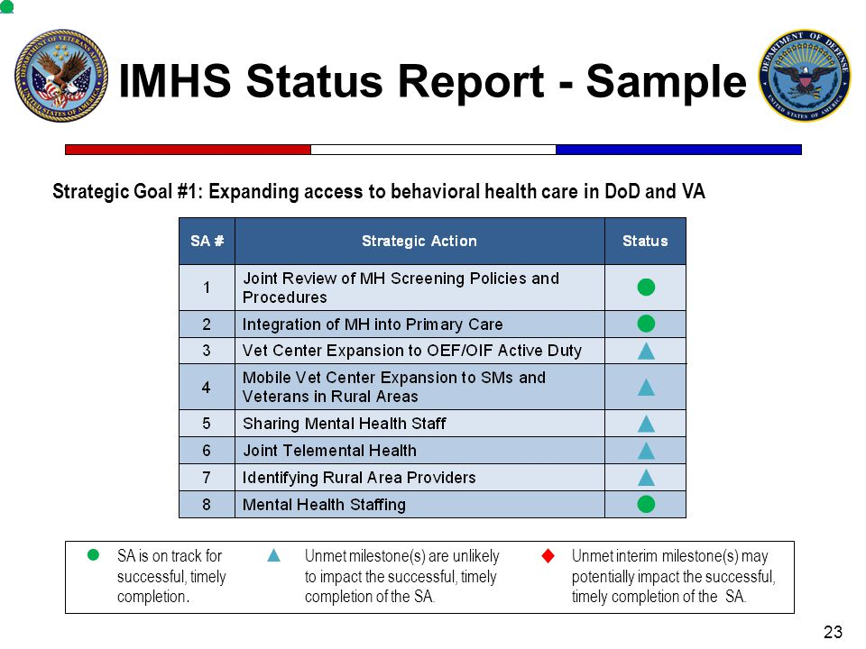 IMHS Status Report - Sample 23 Strategic Goal #1: Expanding access to behavioral health care in DoD and VA SA is on track for successful, timely compl