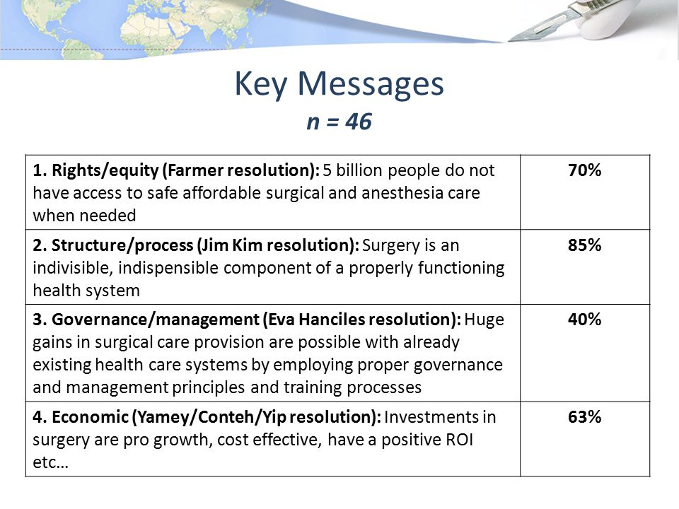 Key Messages n = 46 1.
