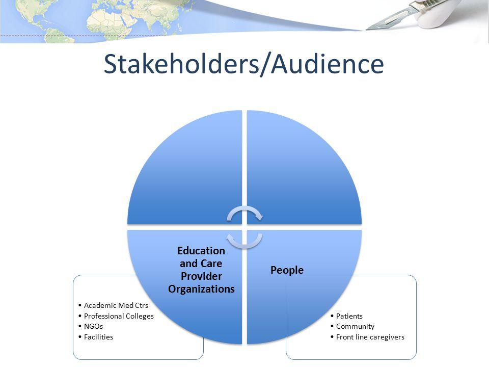 Stakeholders/Audience