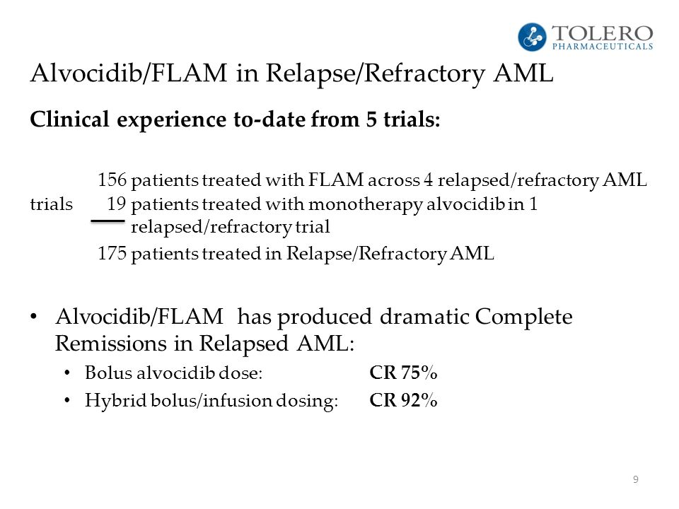 Alvocidib/FLAM in Relapse/Refractory AML Clinical experience to-date from 5 trials: 156 patients treated with FLAM across 4 relapsed/refractory AML tr