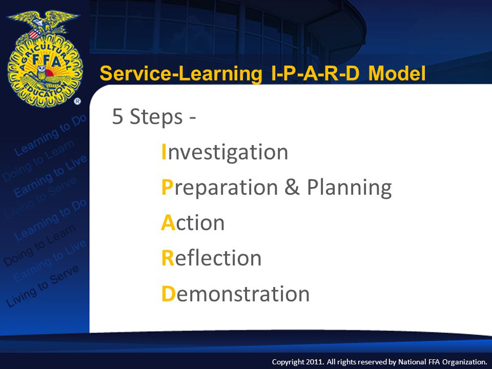Copyright 2011. All rights reserved by National FFA Organization. 5 Steps - Investigation Preparation & Planning Action Reflection Demonstration Servi