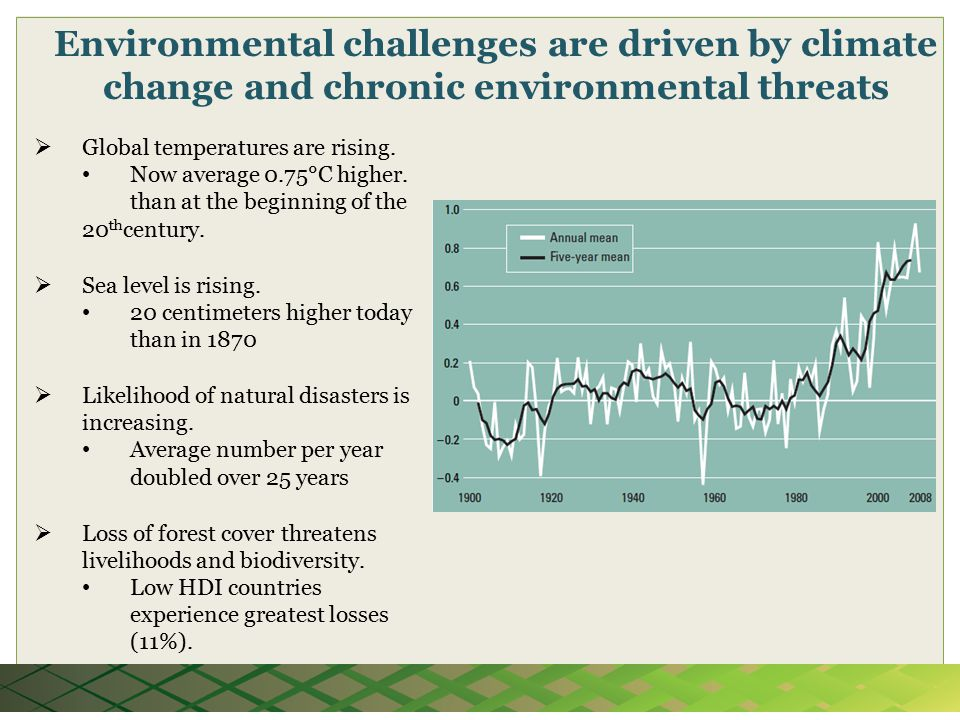Environmental challenges are driven by climate change and chronic environmental threats  Global temperatures are rising.