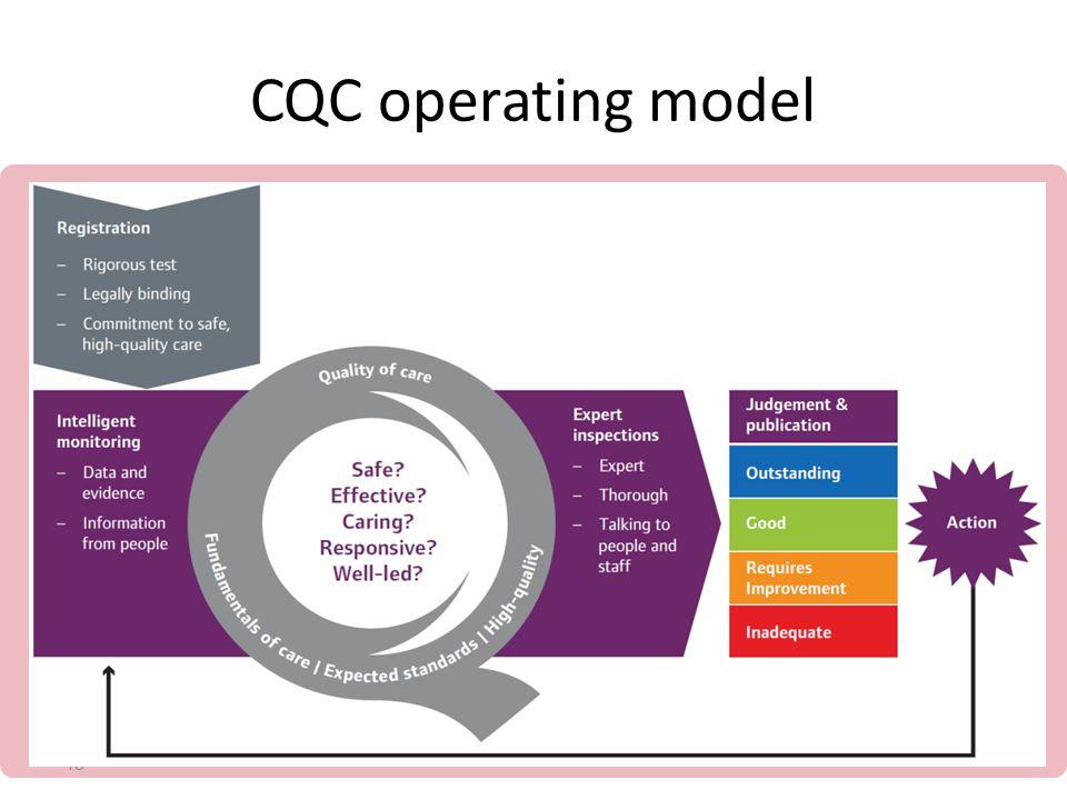 43 CQC operating model
