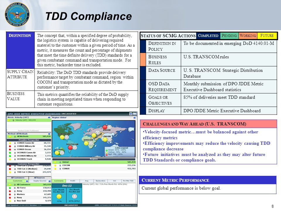 8 TDD Compliance S TATUS OF SCMG A CTIONS C OMPLETED P ENDING W ORKING F UTURE D EFINITION IN P OLICY To be documented in emerging DoD 4140.01-M B USI