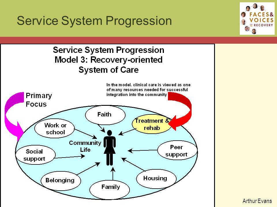 Service System Progression Arthur Evans