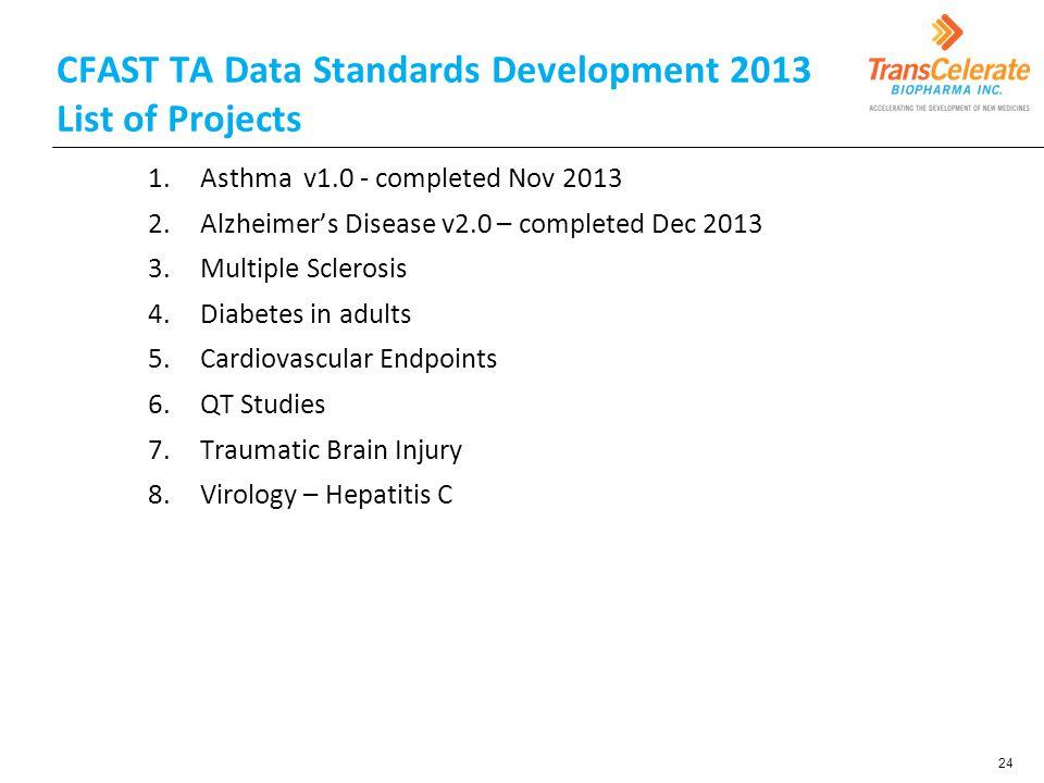 CFAST TA Data Standards Development 2013 List of Projects 1.Asthma v1.0 - completed Nov 2013 2.Alzheimer's Disease v2.0 – completed Dec 2013 3.Multipl