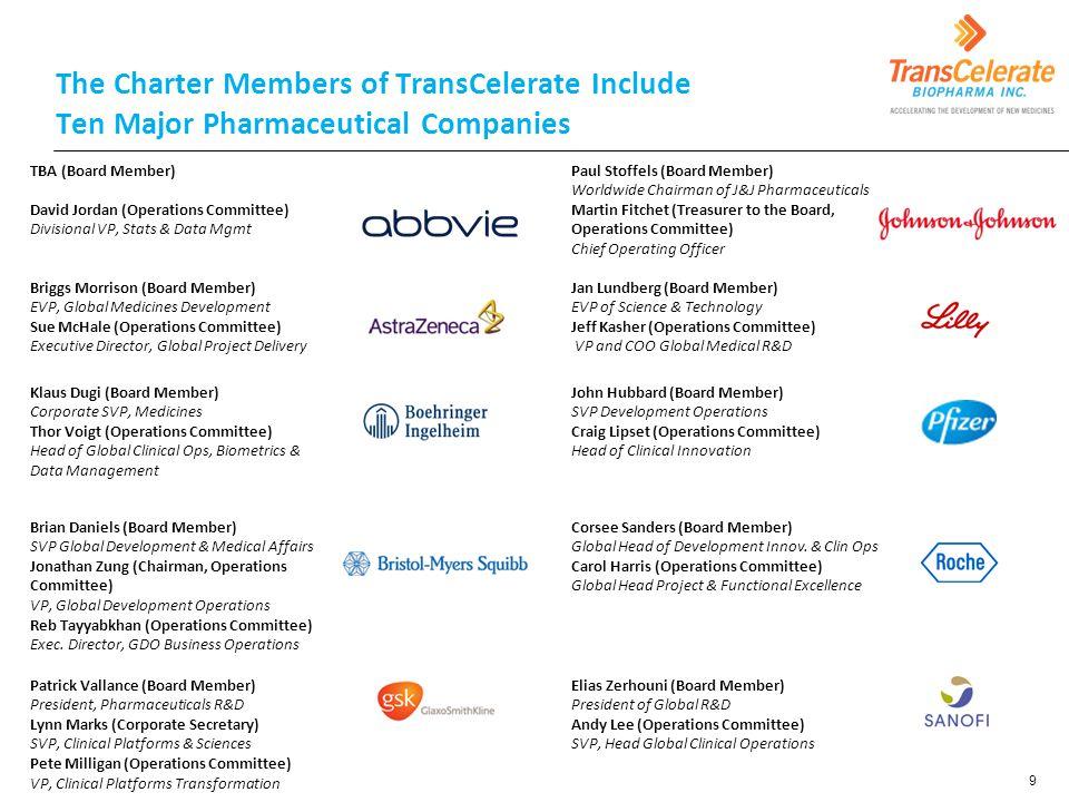 The Charter Members of TransCelerate Include Ten Major Pharmaceutical Companies 9 TBA (Board Member) David Jordan (Operations Committee) Divisional VP
