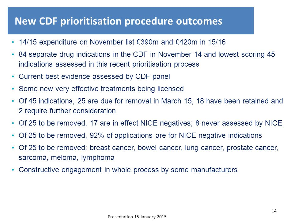 Presentation 15 January 2015 14 New CDF prioritisation procedure outcomes 14/15 expenditure on November list £390m and £420m in 15/16 84 separate drug