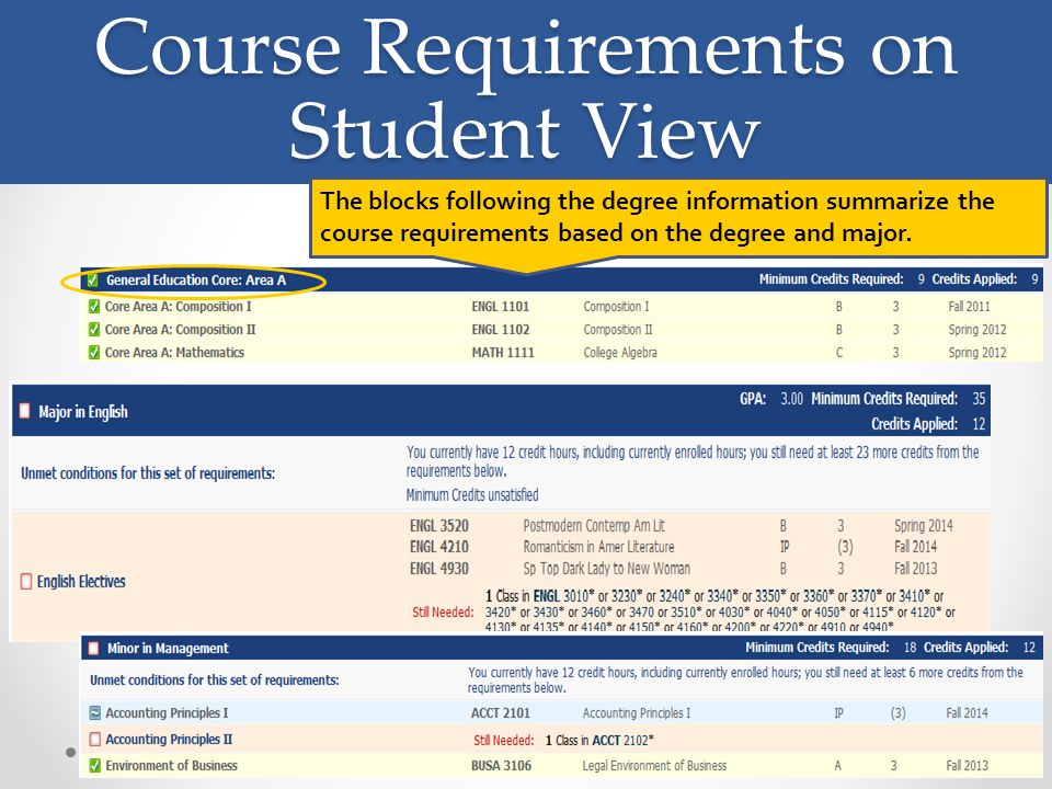 Course Requirements on Student View The blocks following the degree information summarize the course requirements based on the degree and major.