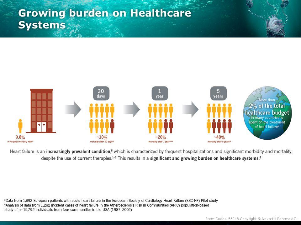 Growing burden on Healthcare Systems Item Code:153048 Copyright © Novartis Pharma AG.