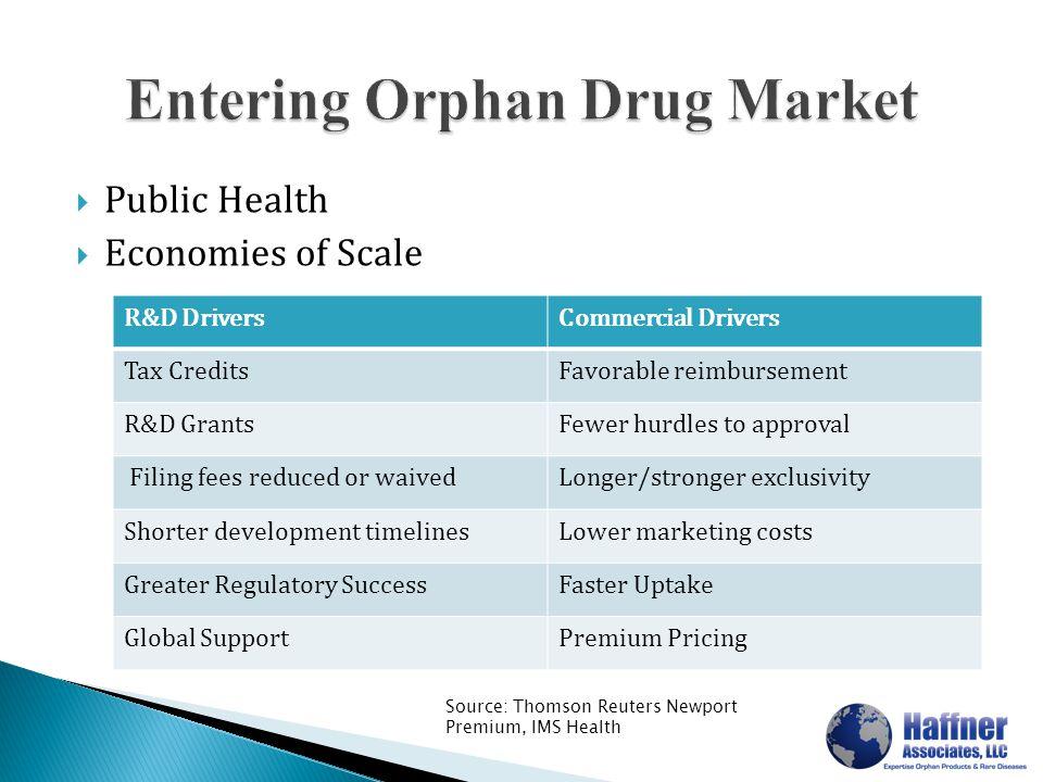  Public Health  Economies of Scale R&D DriversCommercial Drivers Tax CreditsFavorable reimbursement R&D GrantsFewer hurdles to approval Filing fees