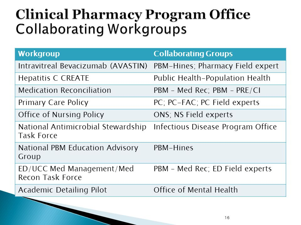 WorkgroupCollaborating Groups Intravitreal Bevacizumab (AVASTIN)PBM-Hines; Pharmacy Field expert Hepatitis C CREATEPublic Health-Population Health Med