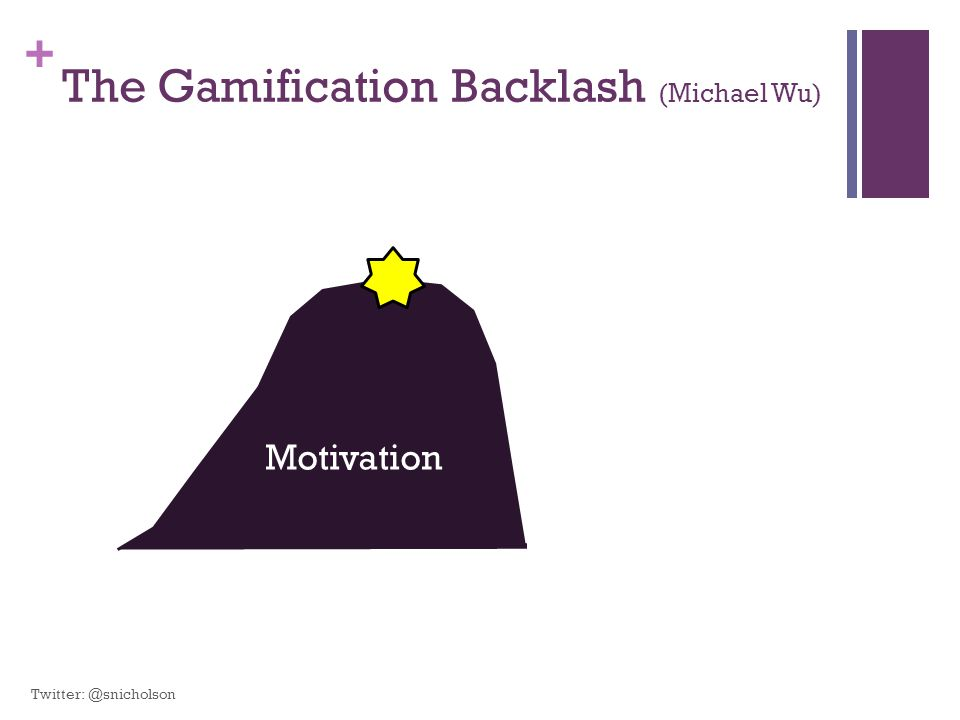 + The Gamification Backlash (Michael Wu) Motivation Twitter: @snicholson