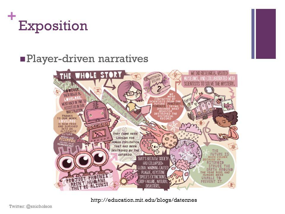 + Exposition Player-driven narratives http://education.mit.edu/blogs/datennes Twitter: @snicholson