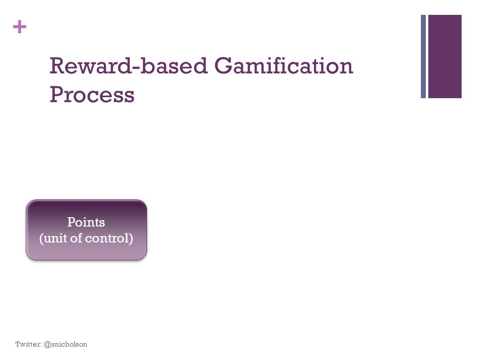 + Points (unit of control) Points (unit of control) Reward-based Gamification Process Twitter: @snicholson