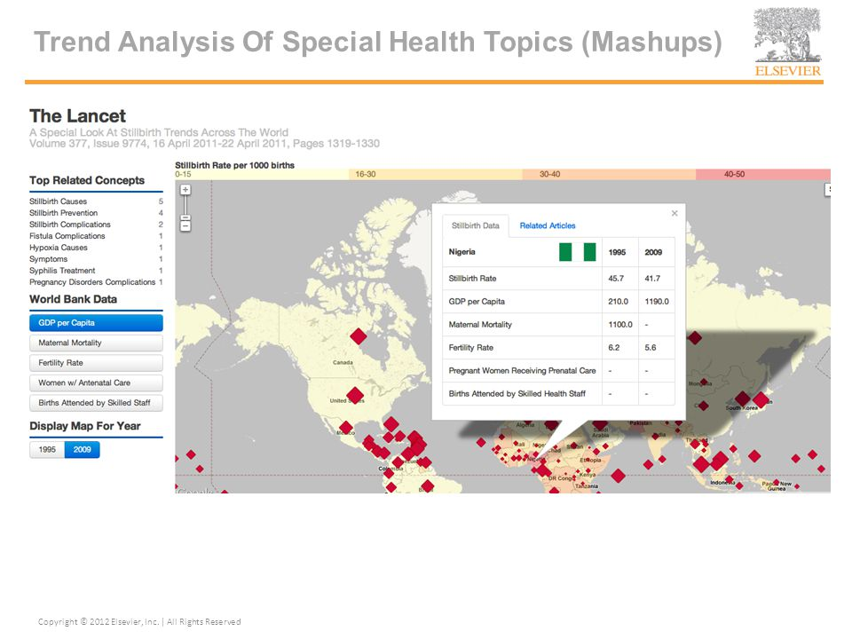 Trend Analysis Of Special Health Topics (Mashups) Copyright © 2012 Elsevier, Inc.
