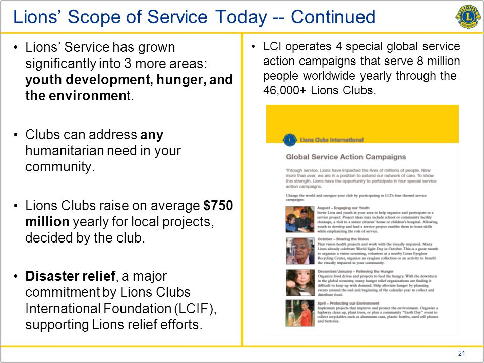 21 Lions' Scope of Service Today -- Continued Lions' Service has grown significantly into 3 more areas: youth development, hunger, and the environment.