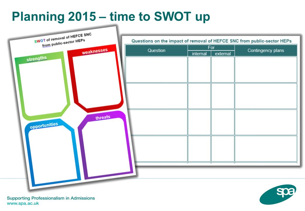 Planning 2015 – time to SWOT up