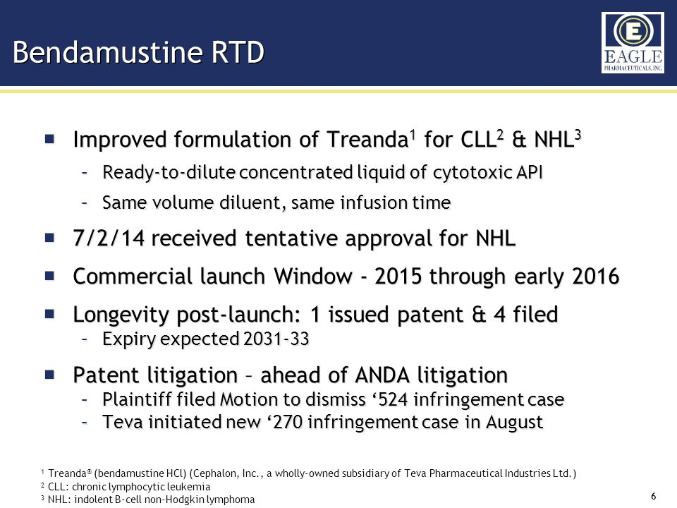 17 Investment Considerations  Over $3.4 billion opportunity in injectable products space  Recent Bendamustine tentative approval and Ryanodex approval –Near term product launch opportunities with high margins  3 Orphan Drugs: Ryanodex EHS & MH and bendamustine LV  Strong IP portfolio to protect market position: 11 patents issued  Long life cycle creates significant value opportunity  Strong balance sheet with over $49.8M in cash 1 1 As of the quarter ended June 30, 2014  Over $3.4 billion opportunity in injectable products space  Recent Bendamustine tentative approval and Ryanodex approval –Near term product launch opportunities with high margins  3 Orphan Drugs: Ryanodex EHS & MH and bendamustine LV  Strong IP portfolio to protect market position: 11 patents issued  Long life cycle creates significant value opportunity  Strong balance sheet with over $49.8M in cash 1 1 As of the quarter ended June 30, 2014