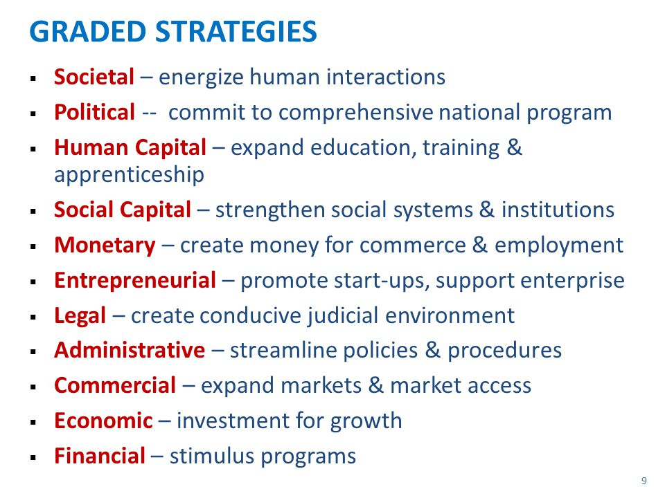 GRADED STRATEGIES  Societal – energize human interactions  Political -- commit to comprehensive national program  Human Capital – expand education, training & apprenticeship  Social Capital – strengthen social systems & institutions  Monetary – create money for commerce & employment  Entrepreneurial – promote start-ups, support enterprise  Legal – create conducive judicial environment  Administrative – streamline policies & procedures  Commercial – expand markets & market access  Economic – investment for growth  Financial – stimulus programs 9