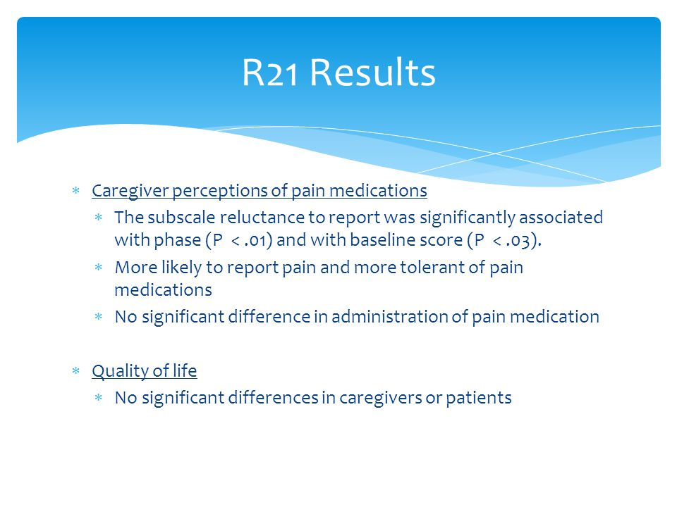  Caregiver perceptions of pain medications  The subscale reluctance to report was significantly associated with phase (P <.01) and with baseline score (P <.03).