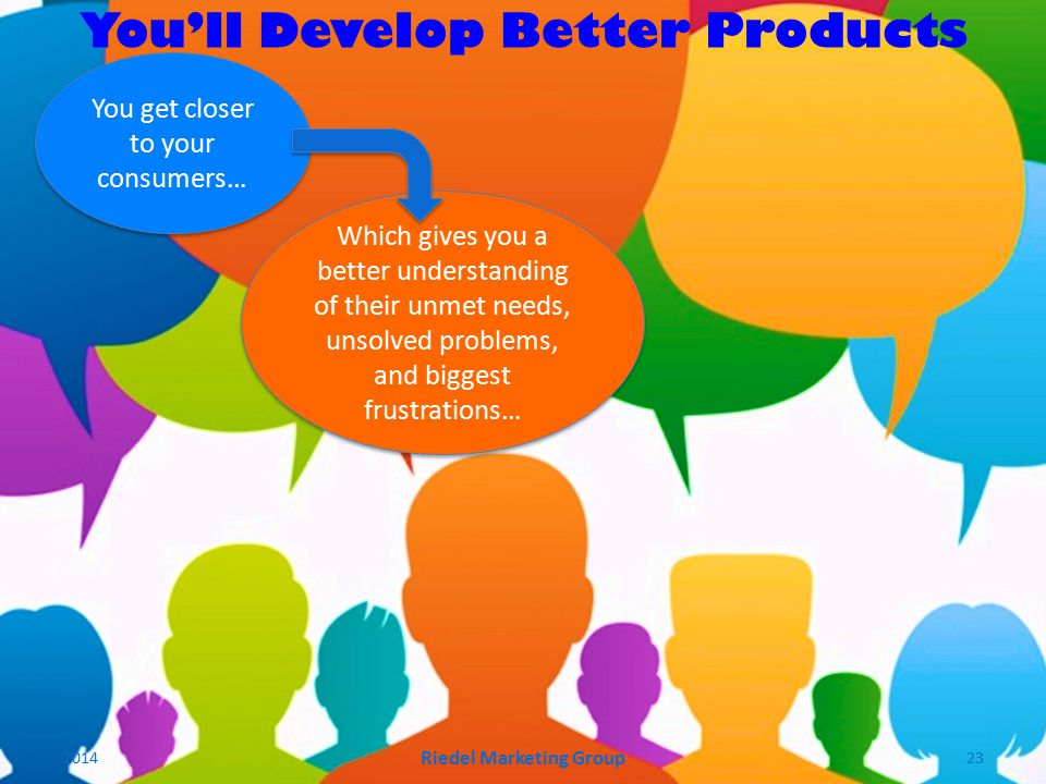 You get closer to your consumers… Which gives you a better understanding of their unmet needs, unsolved problems, and biggest frustrations… You'll Develop Better Products 2014 Riedel Marketing Group 23