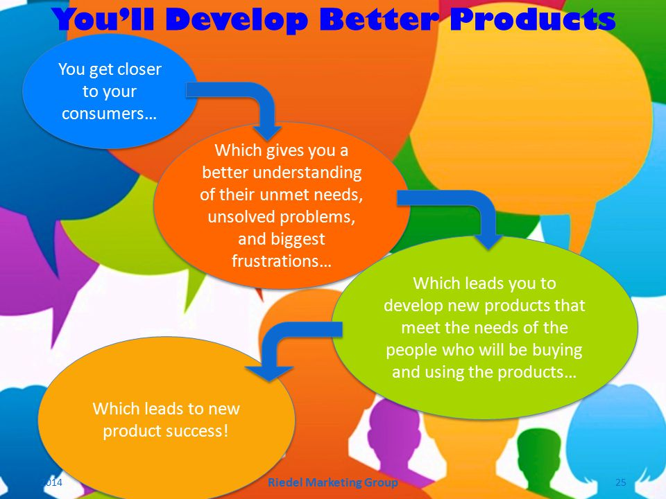 You get closer to your consumers… Which gives you a better understanding of their unmet needs, unsolved problems, and biggest frustrations… Which leads to new product success.