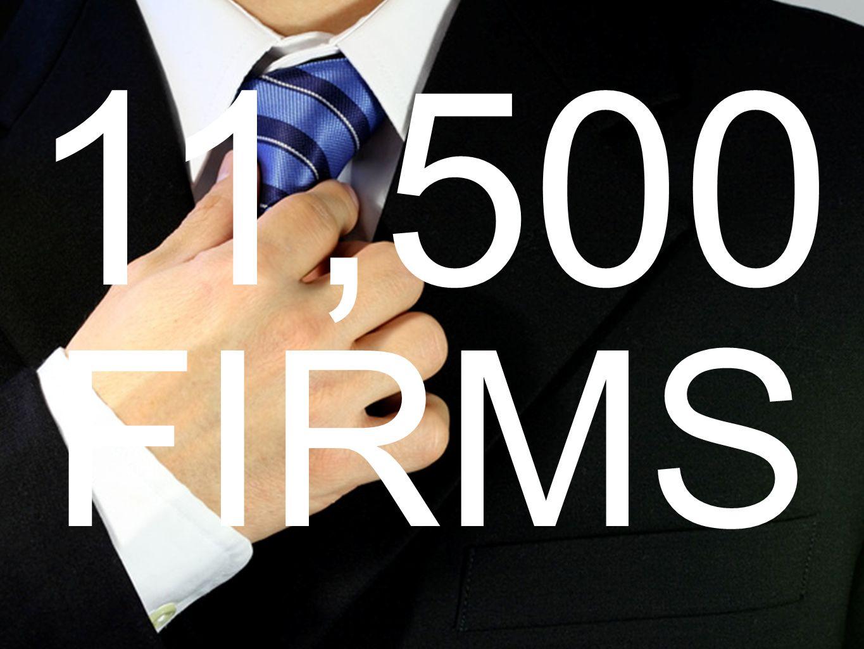 11,500 FIRMS