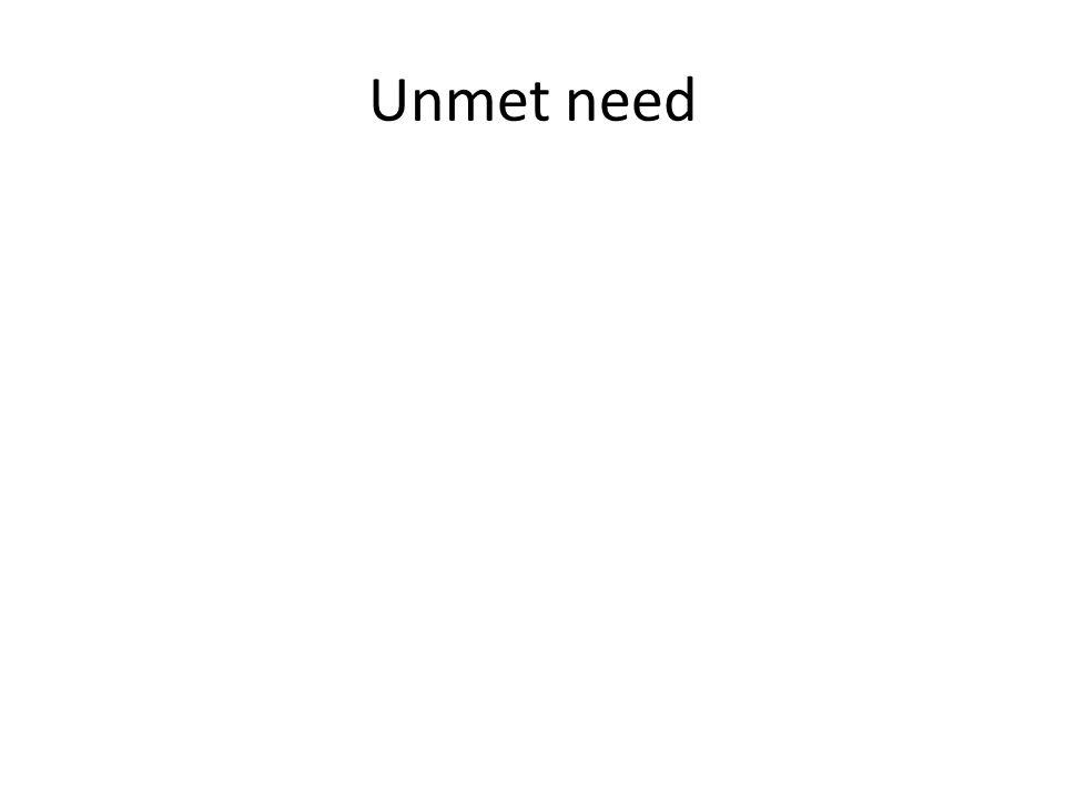 Unmet need