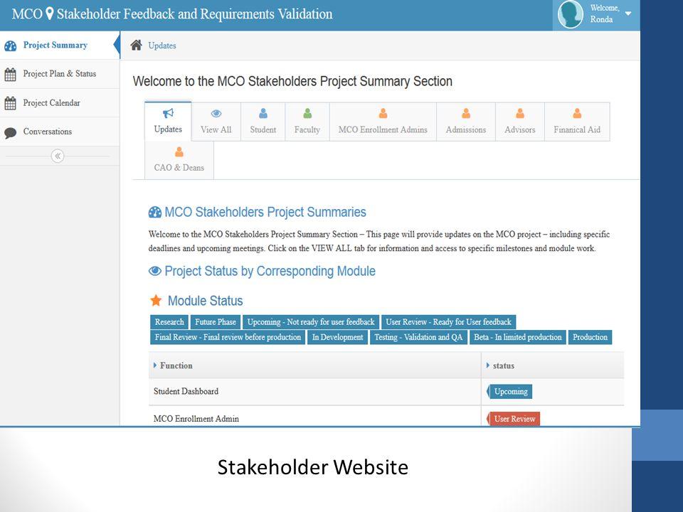 Stakeholder Website