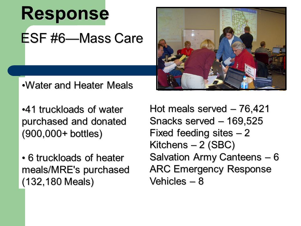 Response Water and Heater Meals Water and Heater Meals 41 truckloads of water purchased and donated (900,000+ bottles) 41 truckloads of water purchased and donated (900,000+ bottles) 6 truckloads of heater meals/MRE s purchased (132,180 Meals) 6 truckloads of heater meals/MRE s purchased (132,180 Meals) Hot meals served – 76,421 Snacks served – 169,525 Fixed feeding sites – 2 Kitchens – 2 (SBC) Salvation Army Canteens – 6 ARC Emergency Response Vehicles – 8