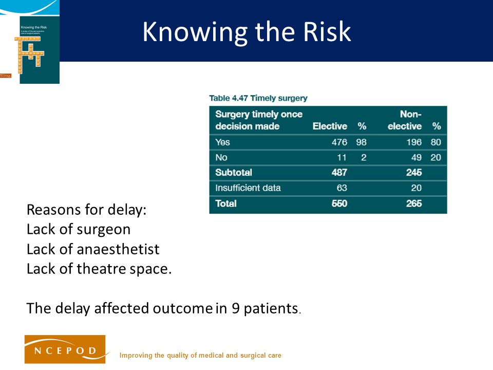 Improving the quality of medical and surgical care Knowing the Risk Reasons for delay: Lack of surgeon Lack of anaesthetist Lack of theatre space.