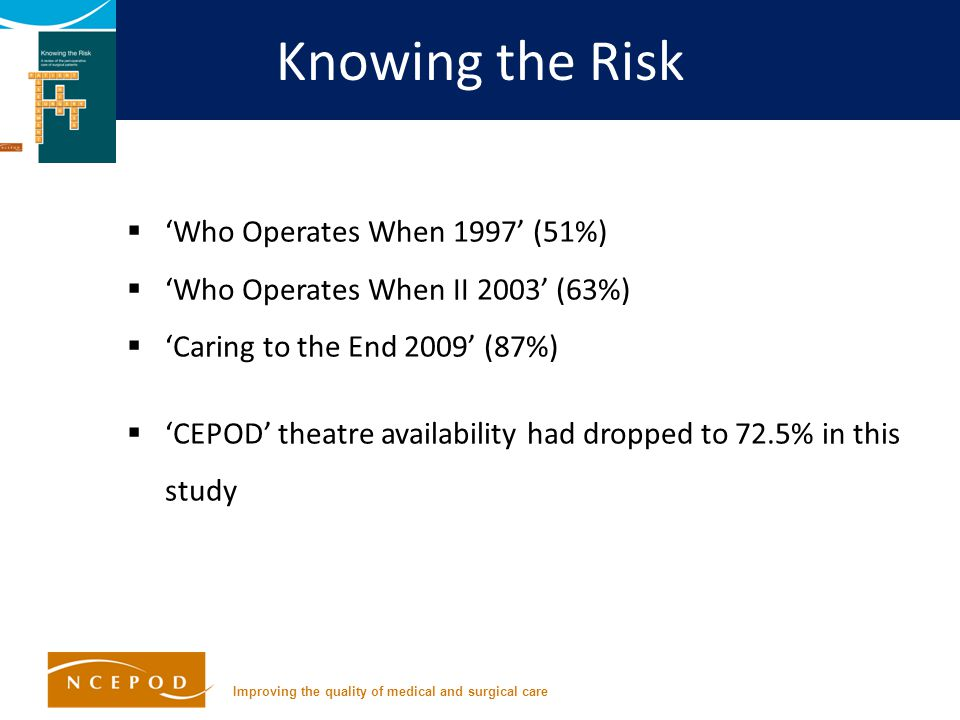 Improving the quality of medical and surgical care Knowing the Risk  'Who Operates When 1997' (51%)  'Who Operates When II 2003' (63%)  'Caring to the End 2009' (87%)  'CEPOD' theatre availability had dropped to 72.5% in this study