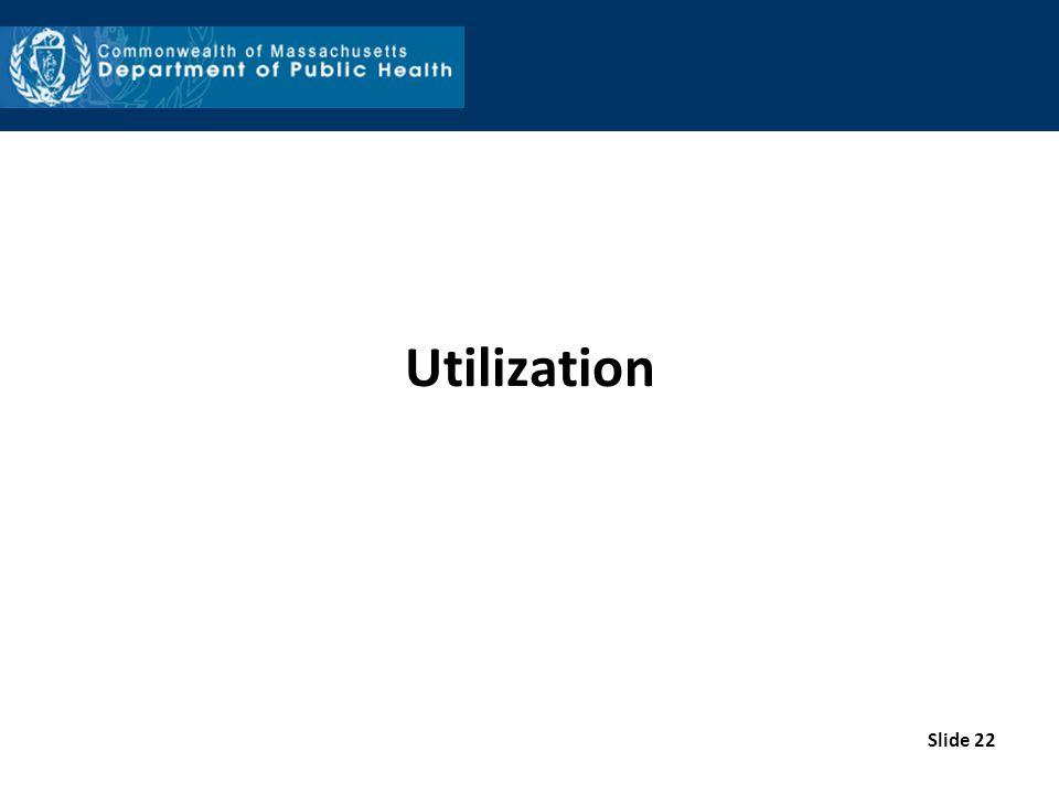 Utilization Slide 22