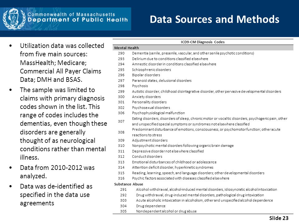 Data Sources and Methods Utilization data was collected from five main sources: MassHealth; Medicare; Commercial All Payer Claims Data; DMH and BSAS.