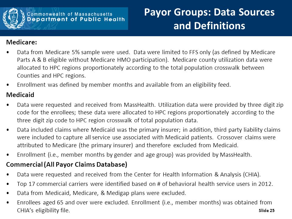 Payor Groups: Data Sources and Definitions Medicare: Data from Medicare 5% sample were used. Data were limited to FFS only (as defined by Medicare Par