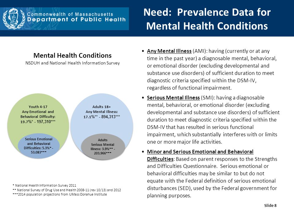 Need: Prevalence Data for Mental Health Conditions Any Mental Illness (AMI): having (currently or at any time in the past year) a diagnosable mental,